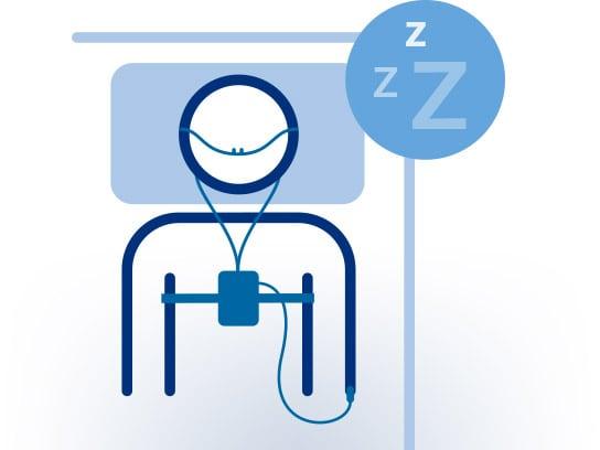 etapes de traitement apn e du sommeil. Black Bedroom Furniture Sets. Home Design Ideas