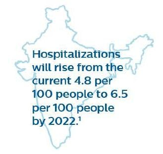 Expected Hospitalization stats