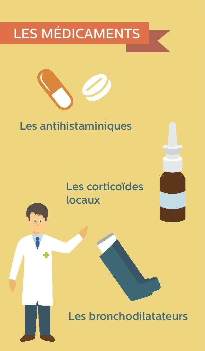 Traitements contre les allergies